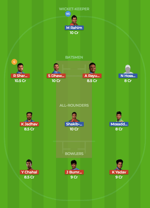 IND vs BAN Dream 11 Team Prediction