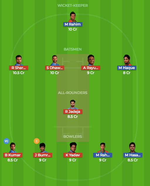 IND Vs BAN Dream11 Final Match Prediction Of Asia Cup 2018