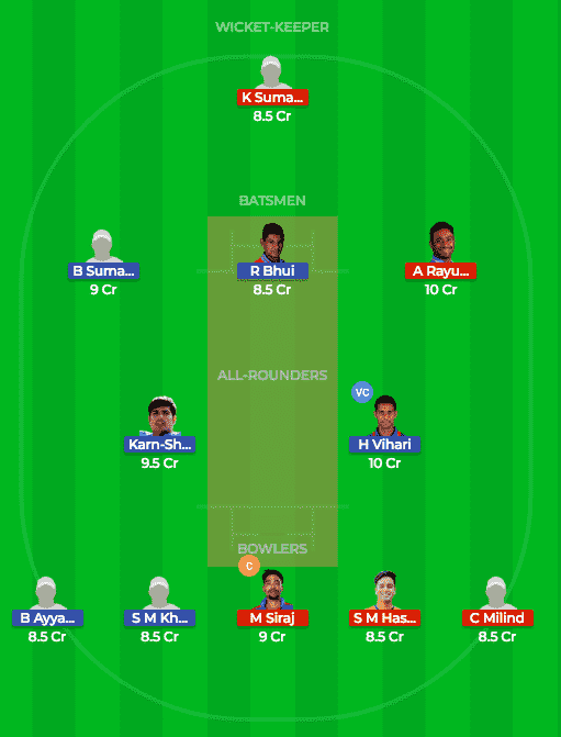Dream11 Prediction of AND vs HYD