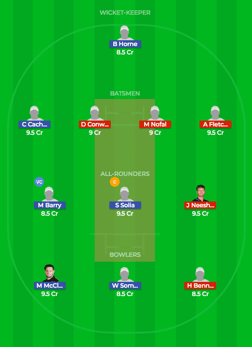 AUK vs WEL Dream11 Match Prediction & Preview 6th Match 1