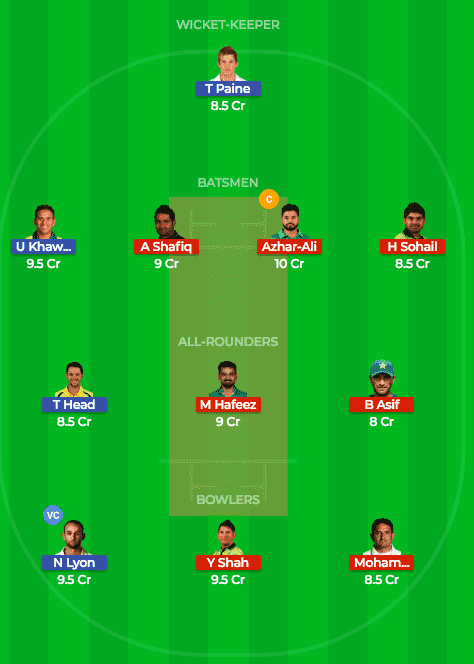 Dream11 Prediction of AUS vs PAK