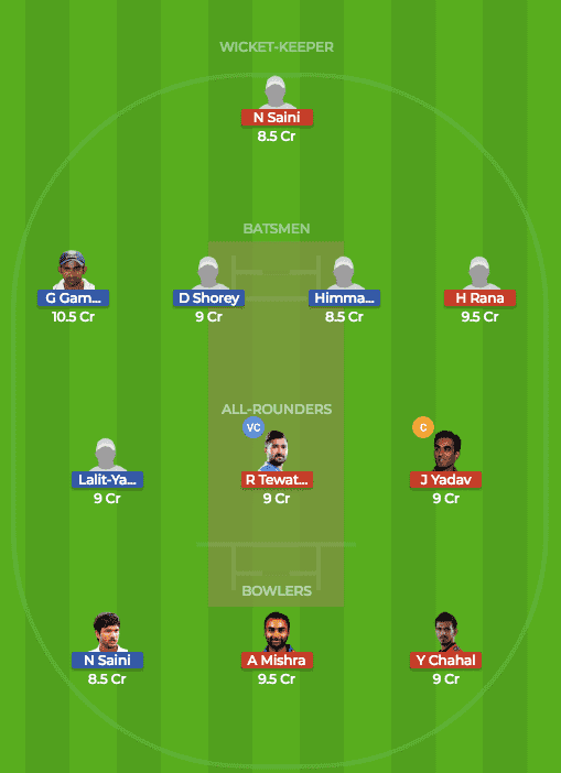 Dream11 Prediction of DLH vs HAR