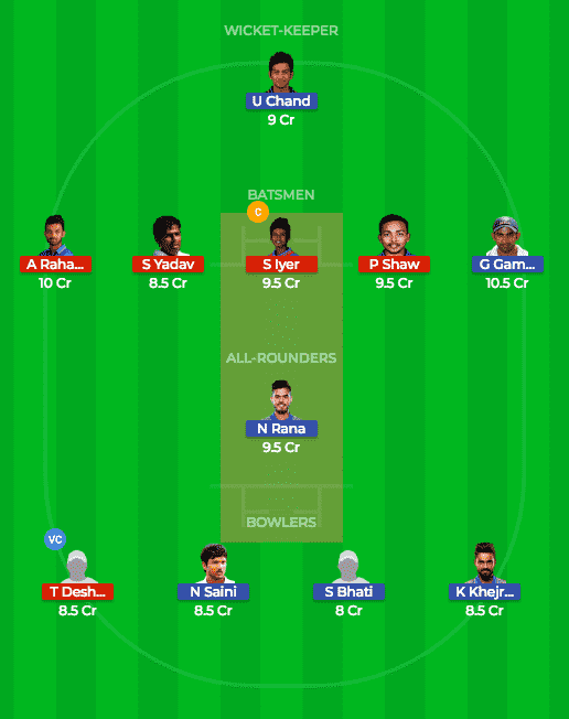 Dream11 Prediction of DLH vs MUM