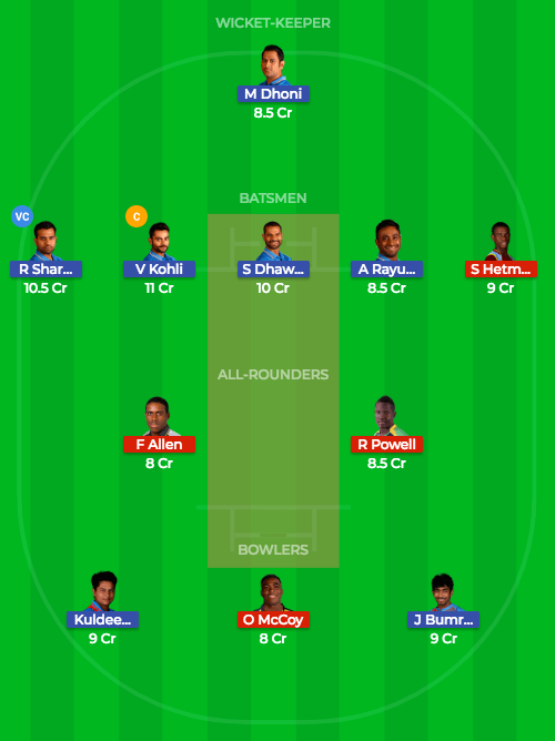 Today Match Prediction of IND vs WI 3rd ODI
