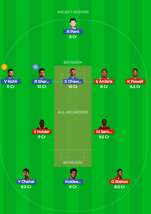 Dream11 Prediction of IND vs WI 1st ODI