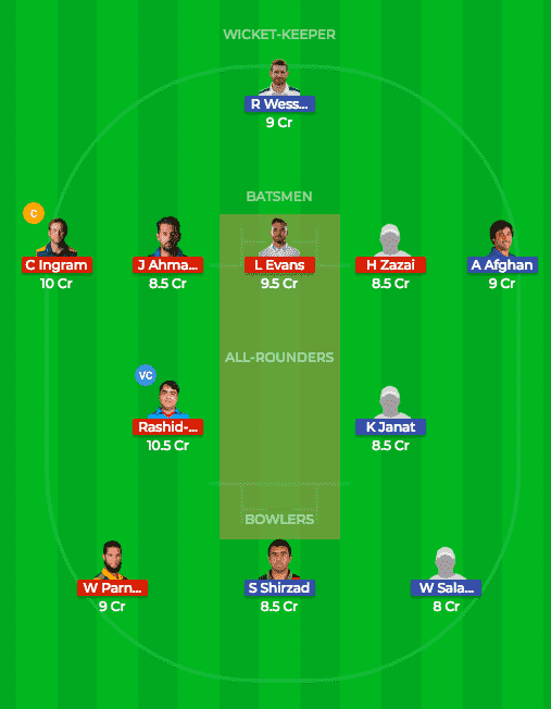 Dream11 Prediction of KAB vs KDH