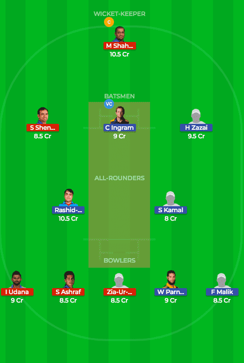 KAB vs PTK Dream11 Prediction