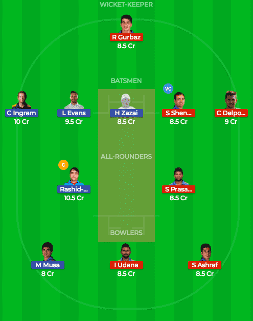 Dream11 Prediction of KAB vs PTK