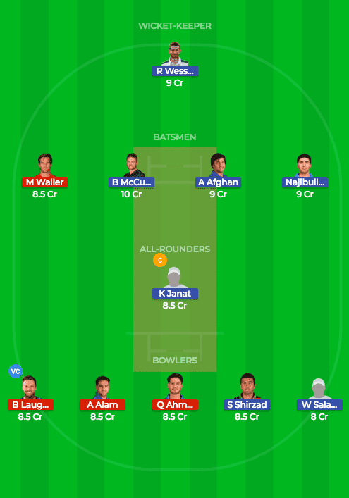 KDH vs BAL Dream11 Prediction