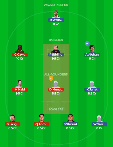 Dream11 Prediction of KDH vs BAL