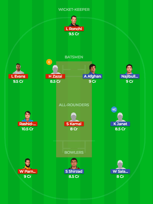 Dream11 Prediction of KDH vs KAB