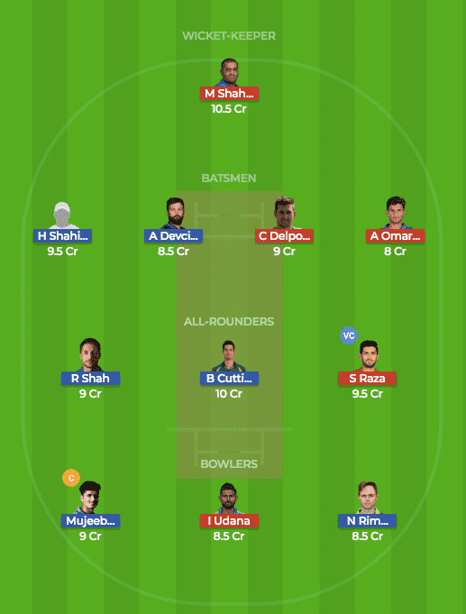 Dream11 Prediction of NAN vs PTK
