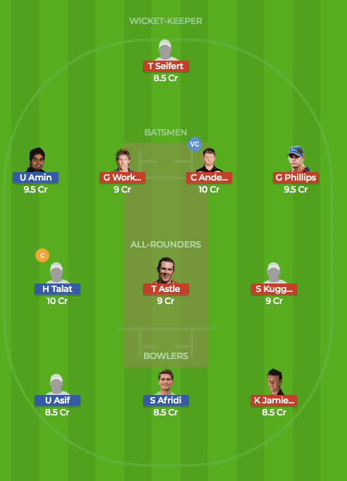 Dream11 Prediction of PK-A vs NZ-A