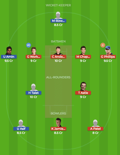 Dream11 Team prediction PAKA vs NZA