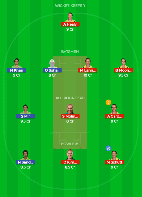 Today match Prediction PKW vs AUW