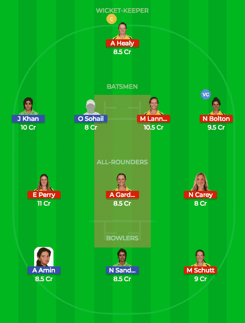 Today Match Prediction of PKW vs AUW