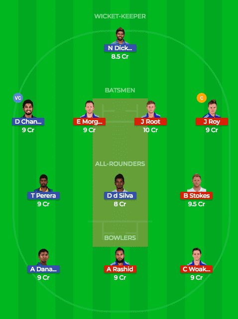 Dream11 Prediction of SL vs ENG