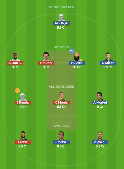 Dream11 Prediction of DUR vs NMG