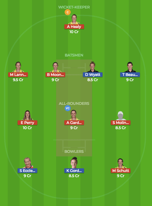 EN-W vs AU-W Dream11
