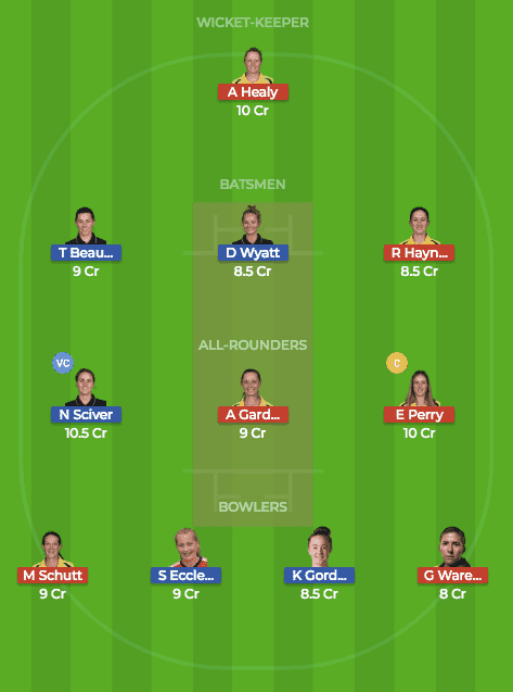 ENGW vs AUSW Dream11