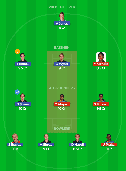 Today match prediction of EN-W vs SL-W