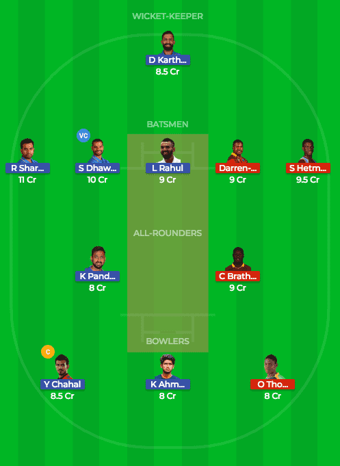 Today match Prediction of IND vs WI 3rd T20I