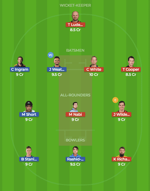 MLR vs ADS Dream11