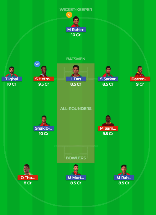 BAN vs WI Dream11 Prediction Team 1