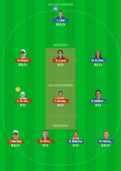 MS-W vs BH-W Dream11
