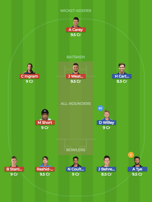 ADS vs PS Dream11