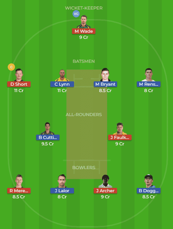 BRH vs HBH Dream11