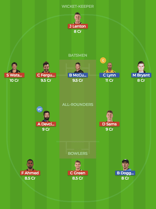 BRH vs SDT Dream11