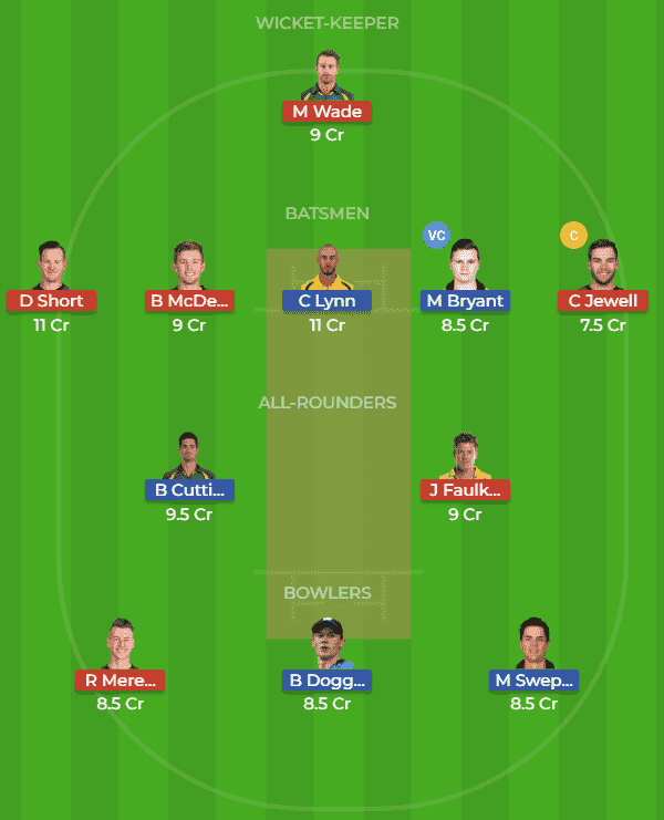 HBH vs BRH Dream11