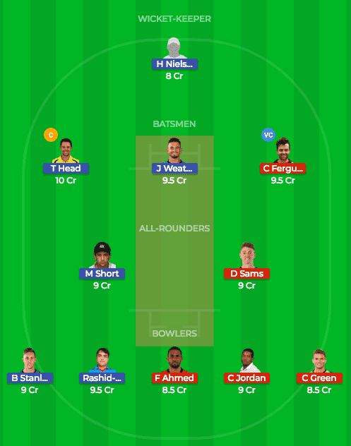 ADS vs SDT Dream11 Prediction & Playing 11 28th Match BBL 1