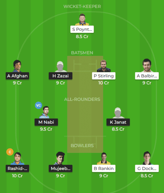 AFG vs IRE Dream 11