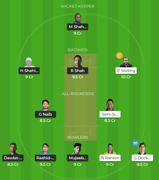 AFGH vs IRE Dream11 Team 2 Prediction 2nd O