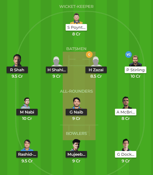 AFG vs IRE Dream11
