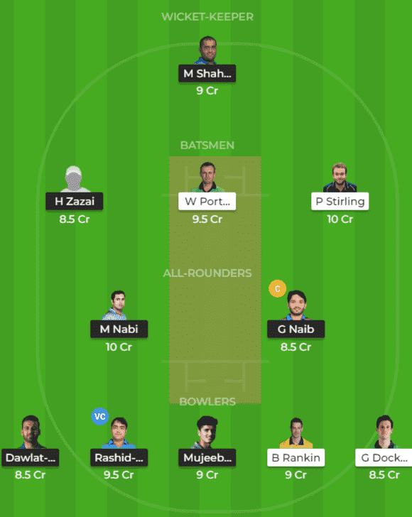 AFGH vs IRE Dream11 Team 1 Prediction 2nd ODI