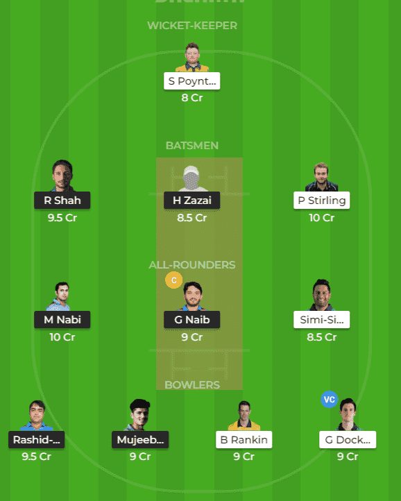 AFGH vs IRE Dream11