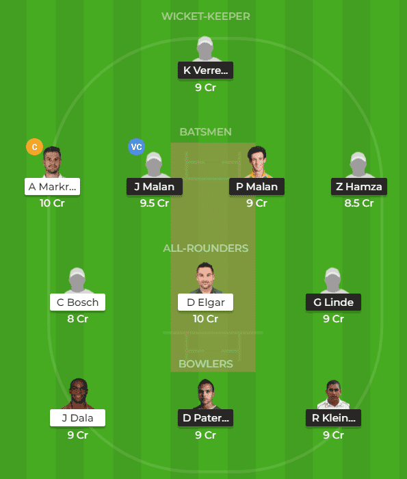 Best CC vs TIT Dream11 Team Prediction for 1st Semi-Final