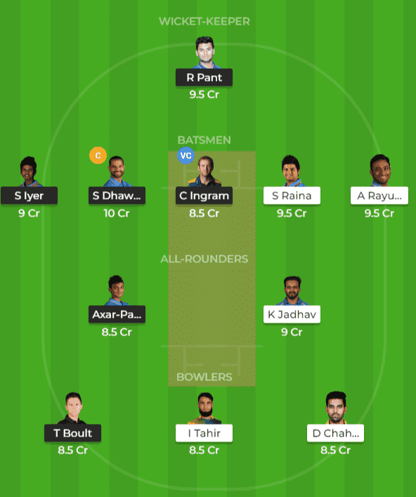 Best DC vs CSK Dream11 Team Prediction 5th Match IPL 2019