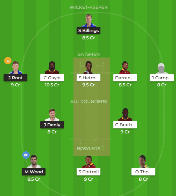 ENG vs WI Dream 11 Team 2 Prediction 1st T20I