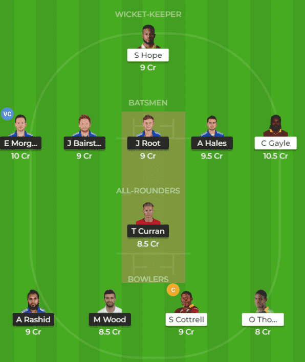 ENG vs WI Dream11 Team 1 Prediction 1st T20I