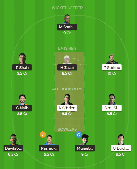 AFGH vs IRE Dream11 Match Prediction & Playing 11 2nd ODI 1