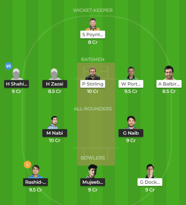 IRE vs AFGH Dream11