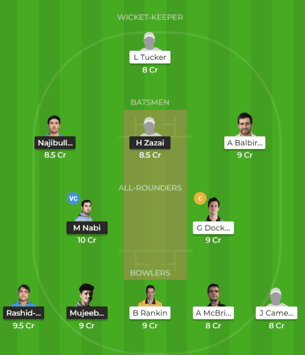 AFGH Vs IRE Dream11 Match Prediction & Preview | 5th ODI 1