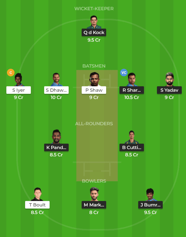 Best MI vs DC Dream11 Team Prediction 3rd Match Ipl 2019