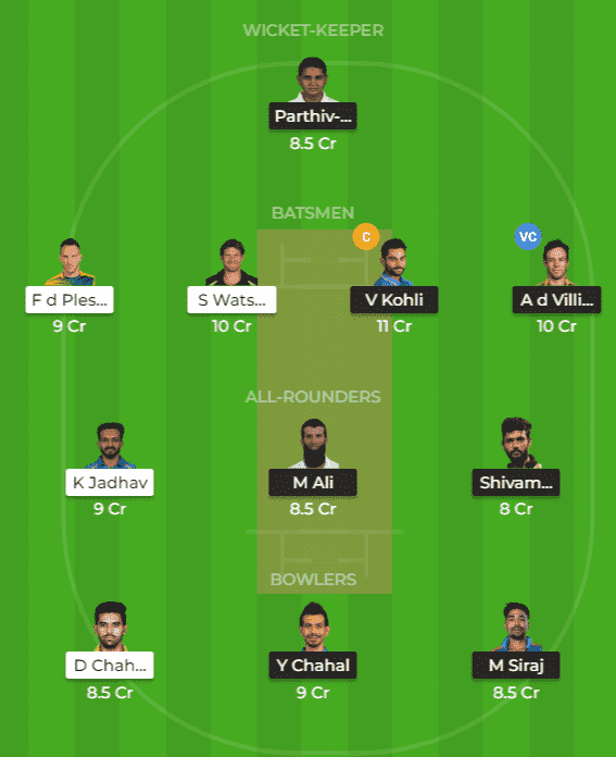 RCB vs CSK Dream11 Team Prediction 1st Match IPL 2019
