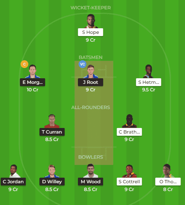 WI vs ENG Dream11
