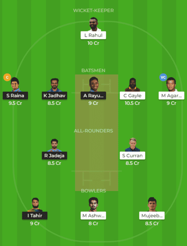 Best CSK vs KXIP Dream11 Team Prediction 0f 18th Match IPL 2019